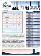 GS32H et GT Effectif