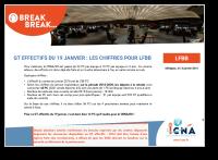 GT effectifs : les chiffres pour LFBB