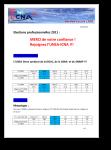 Résultats élections pro 2011