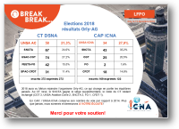 Orly-AG Résultats Élections 2018